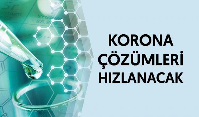 BiO STARTUP CORONA SPRİNT PROGRAMi BAsLiYOR