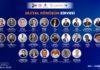 İSO Sanayide Dijital Dönüşüm Zirvesi 20 Ekim'de
