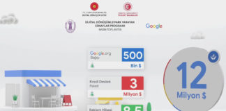 Google, Türkiye'deki KOBİ'ler için 12 milyon dolarlık destek paketini duyurdu