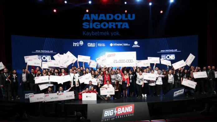 Anadolu Sigorta, InsurTech ekosistemini büyütmek için Açık Sigortacılık Platformu'nu duyurdu