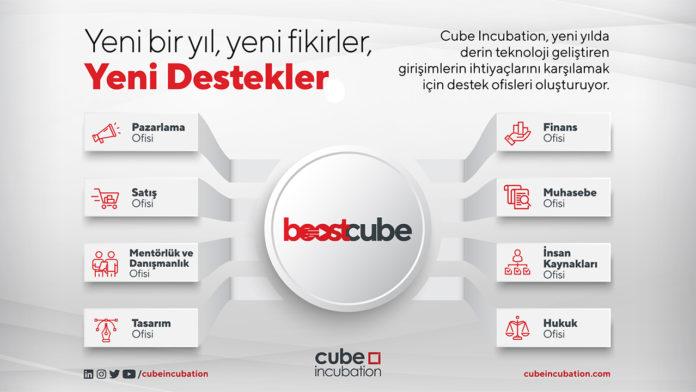 Cube Incubation'dan girişimlere çeşitli desteklerin sunulacağı yeni ofis: Boostcube