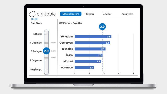 Dijital dönüşüm danışmanlık girişimi Digitopia, ilk yatırımını Ahmet Bilgen'den aldı